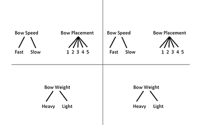Tone Production Worksheet
